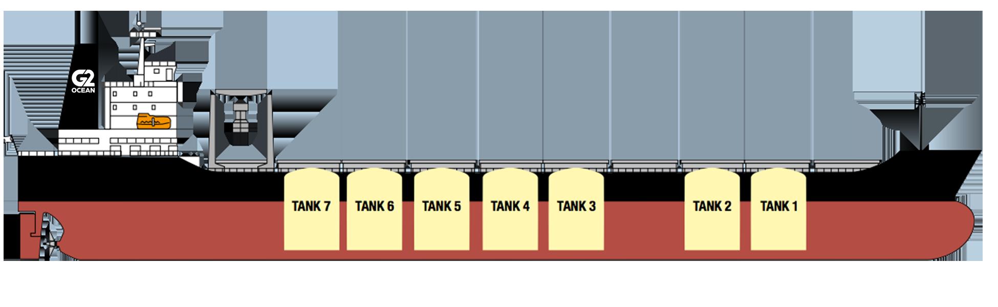 4th Generation Juice Combination Class